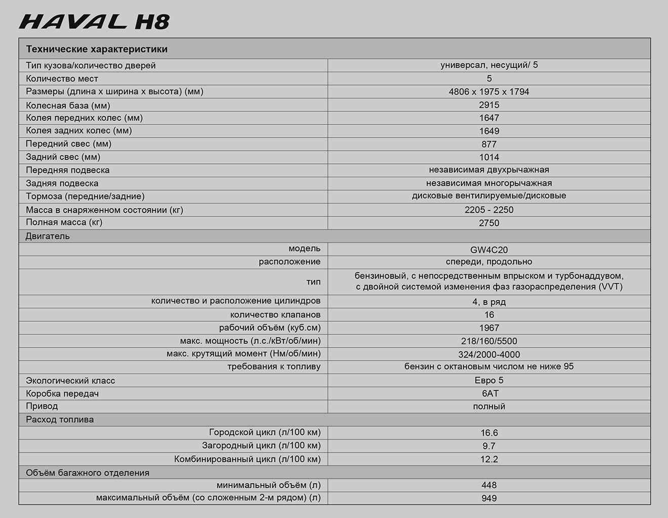 Тест драйв Haval H8 или лайтовое бездорожье.